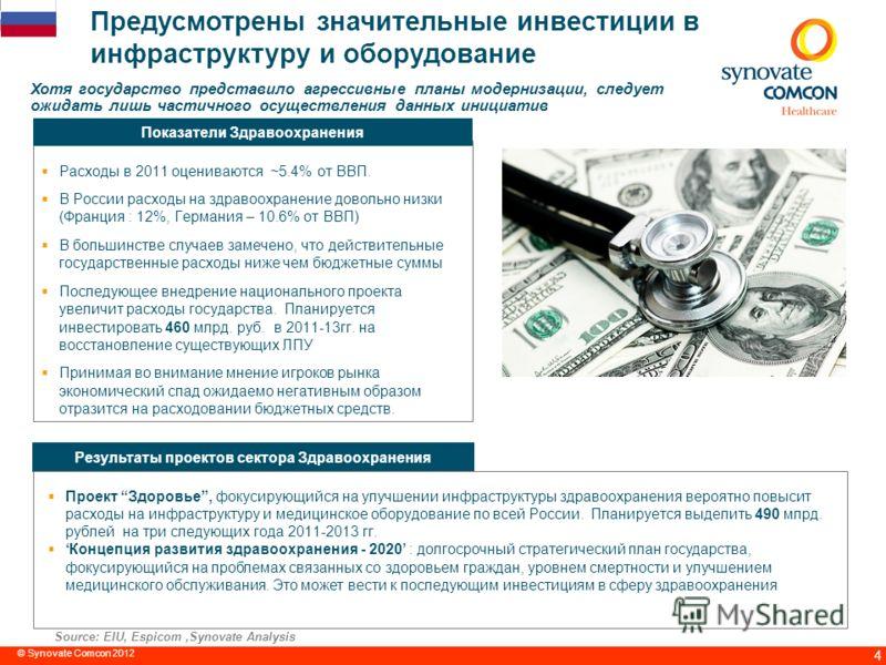 4 Расходы в 2011 оцениваются ~5.4% от ВВП. В России расходы на здравоохранение довольно низки (Франция : 12%, Германия – 10.6% от ВВП) В большинстве случаев замечено, что действительные государственные расходы ниже чем бюджетные суммы Последующее вне