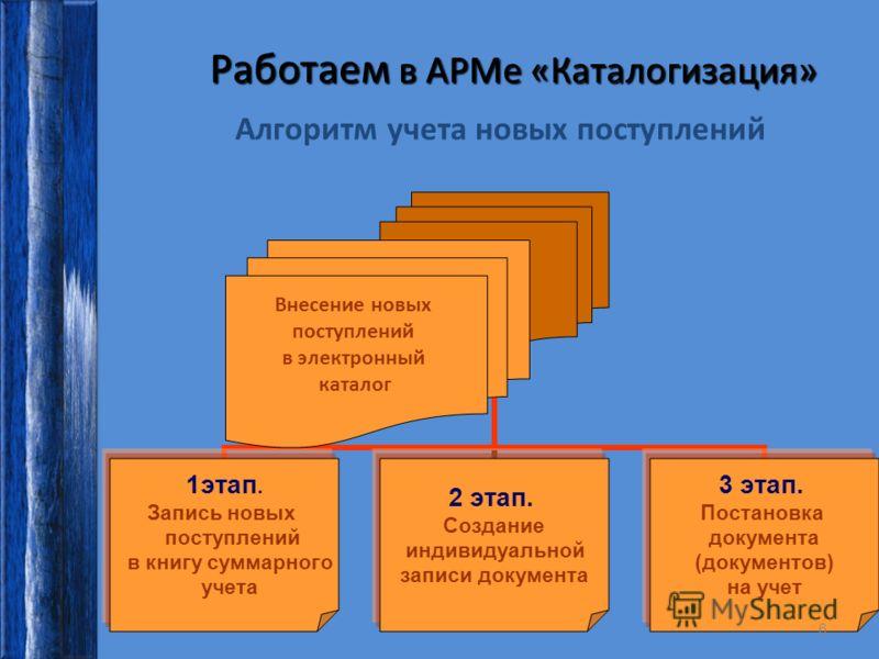 Работаем в АРМе «Каталогизация» Работаем в АРМе «Каталогизация» Алгоритм учета новых поступлений 1этап. Запись новых поступлений в книгу суммарного учета 2 этап. Создание индивидуальной записи документа 3 этап. Постановка документа (документов) на уч