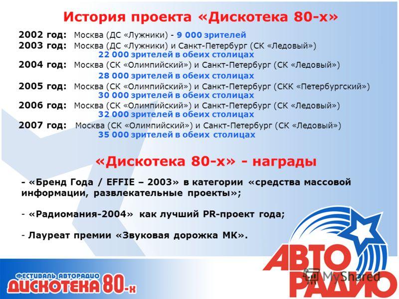 История проекта «Дискотека 80-х» 2002 год: Москва (ДС «Лужники) - 9 000 зрителей 2003 год: Москва (ДС «Лужники) и Санкт-Петербург (СК «Ледовый») 22 000 зрителей в обеих столицах 2004 год: Москва (СК «Олимпийский») и Санкт-Петербург (СК «Ледовый») 28