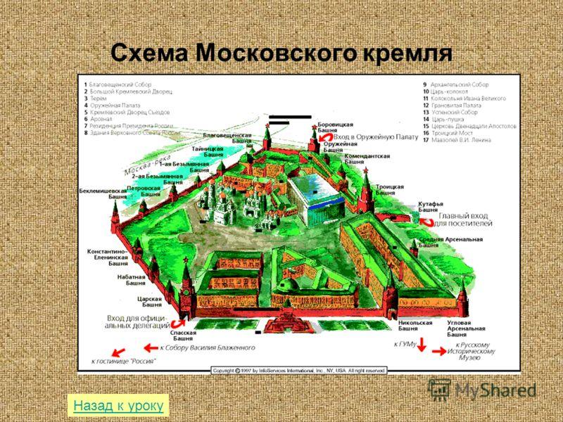 Схема Московского кремля Назад к уроку