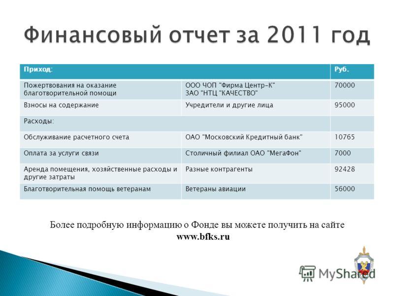 Приход:Руб. Пожертвования на оказание благотворительной помощи ООО ЧОП