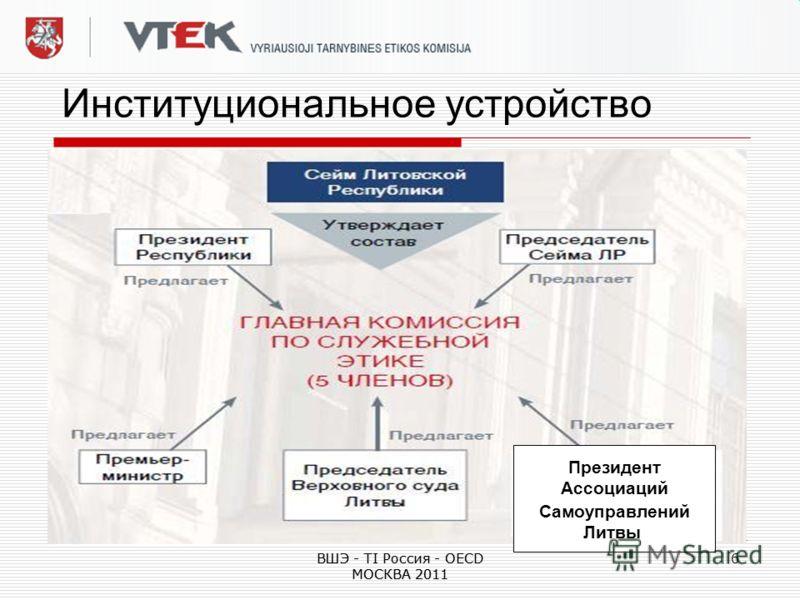 ВШЭ - TI Россия - OECD МОСКВА 2011 6 Институциональное устройство Президент Ассоциаций Самоуправлений Литвы