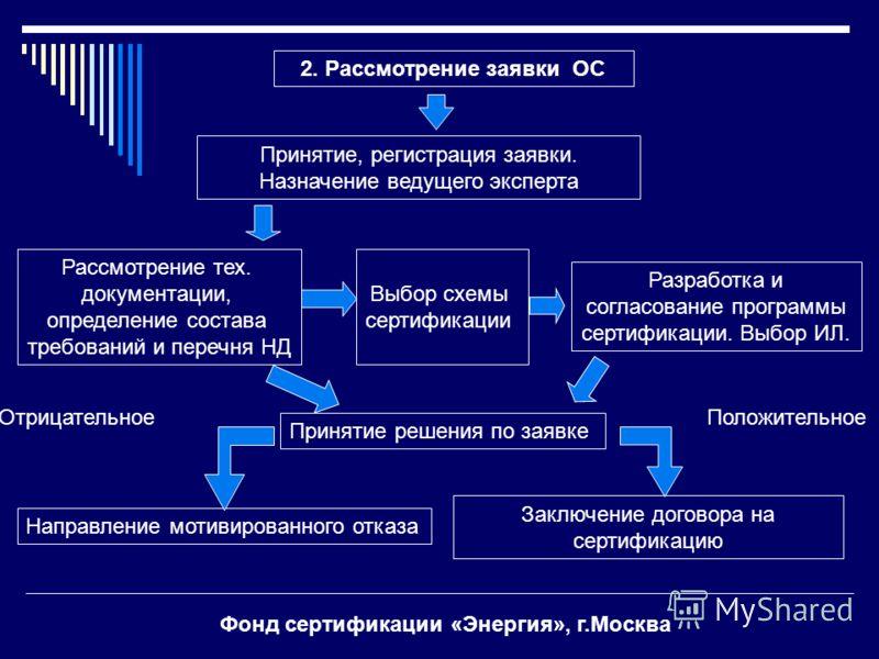 Фонд сертификации «Энергия», г.Москва 2. Рассмотрение заявки ОС Принятие, регистрация заявки. Назначение ведущего эксперта Рассмотрение тех. документации, определение состава требований и перечня НД Выбор схемы сертификации Разработка и согласование
