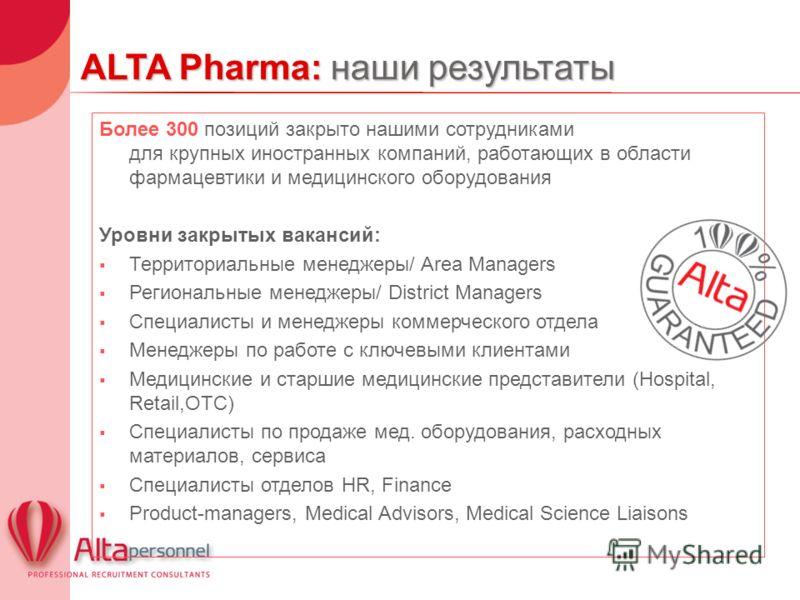 ALTA Pharma: наши результаты Более 300 позиций закрыто нашими сотрудниками для крупных иностранных компаний, работающих в области фармацевтики и медицинского оборудования Уровни закрытых вакансий: Территориальные менеджеры/ Area Managers Региональные