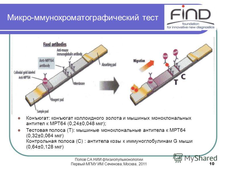 Микро-ммунохроматографический тест Конъюгат: конъюгат коллоидного золота и мышиных моноклональных антител к МРТ64 (0,24±0,048 мкг); Тестовая полоса (Т): мышиные моноклональные антитела к МРТ64 (0,32±0,064 мкг) Контрольная полоса (С) : антитела козы к