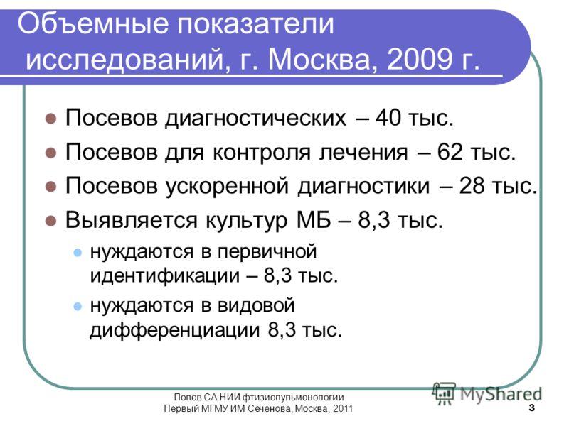 Объемные показатели исследований, г. Москва, 2009 г. Посевов диагностических – 40 тыс. Посевов для контроля лечения – 62 тыс. Посевов ускоренной диагностики – 28 тыс. Выявляется культур МБ – 8,3 тыс. нуждаются в первичной идентификации – 8,3 тыс. нуж