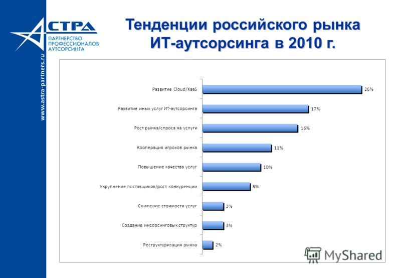 Тенденции российского рынка ИТ-аутсорсинга в 2010 г.