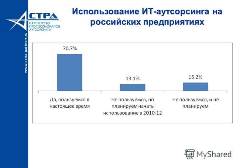 Использование ИТ-аутсорсинга на российских предприятиях