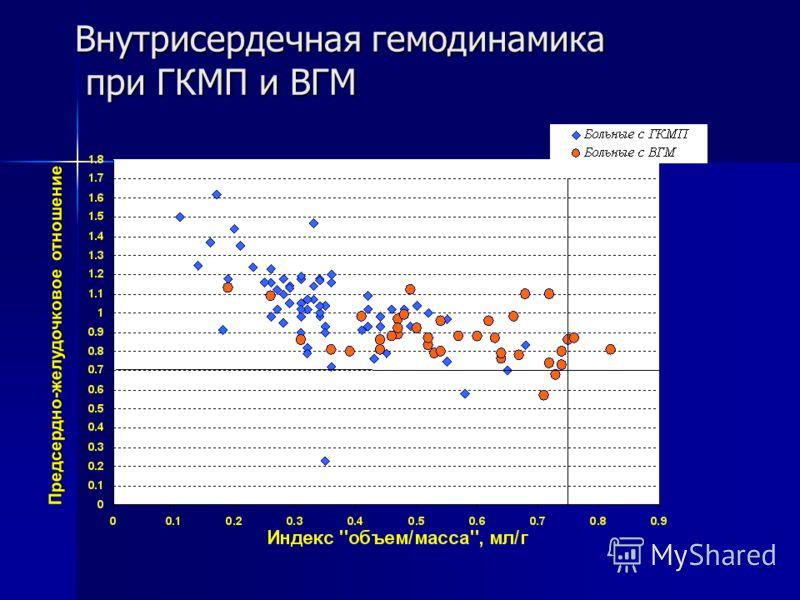 Предсердно-желудочковое отношение Внутрисердечная гемодинамика при ГКМП и ВГМ