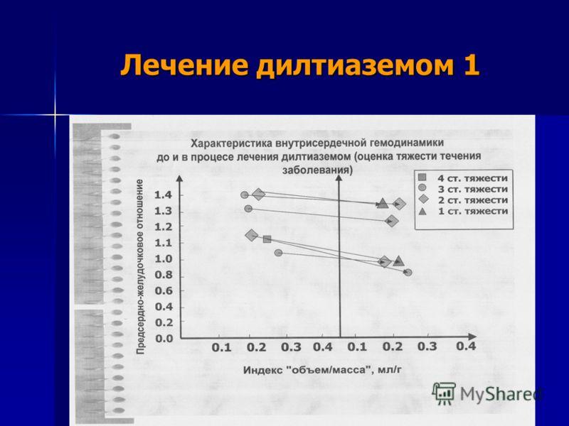Лечение дилтиаземом 1