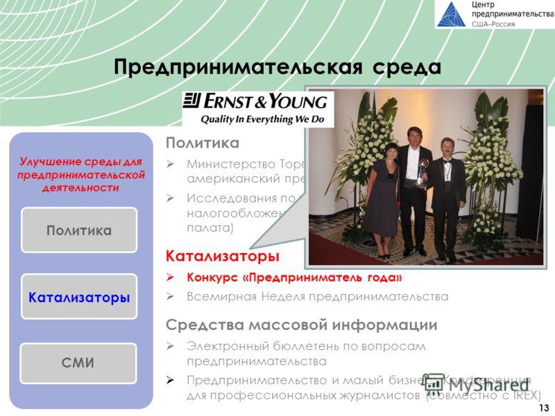 Политика Министерство Торговли США – Российско- американский предпринимательский форум Исследования по упрощенной системе налогообложения (Москва – Торгово-промышленная палата) Катализаторы Конкурс «Предприниматель года» Всемирная Неделя предпринимат