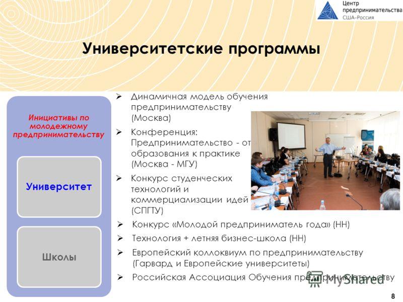 Инициативы по молодежному предпринимательству 8 Университет Школы Конкурс «Молодой предприниматель года» (НН) Технология + летняя бизнес-школа (НН) Европейский коллоквиум по предпринимательству (Гарвард и Европейские университеты) Российская Ассоциац