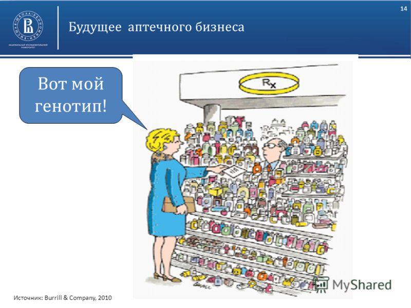 14 Высшая школа экономики, Москва, 2011 фото Будущее аптечного бизнеса Вот мой генотип! Источник: Burrill & Company, 2010