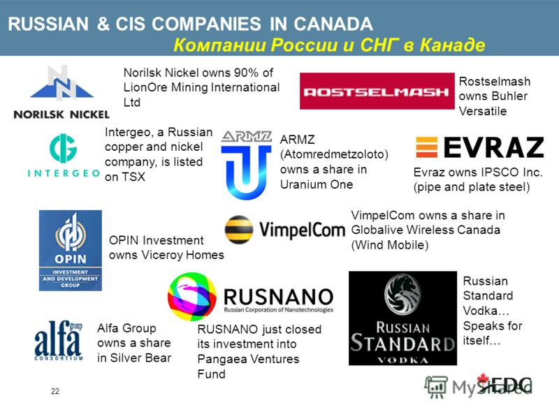 22 RUSSIAN & CIS COMPANIES IN CANADA Компании России и СНГ в Канаде Evraz owns IPSCO Inc. (pipe and plate steel) Norilsk Nickel owns 90% of LionOre Mining International Ltd OPIN Investment owns Viceroy Homes ARMZ (Atomredmetzoloto) owns a share in Ur