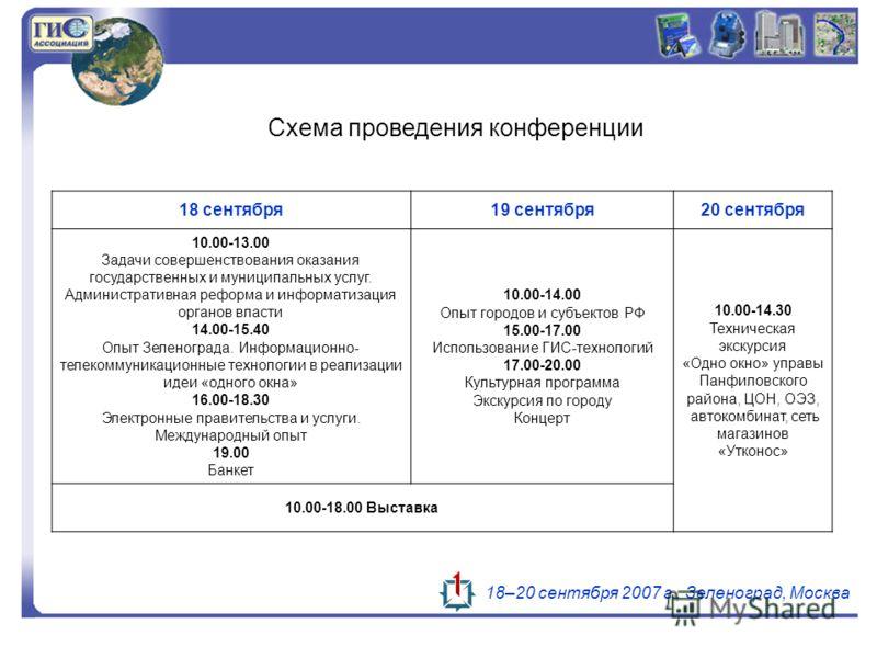 Схема проведения конференции 18–20 сентября 2007 г., Зеленоград, Москва 18 сентября19 сентября20 сентября 10.00-13.00 Задачи совершенствования оказания государственных и муниципальных услуг. Административная реформа и информатизация органов власти 14