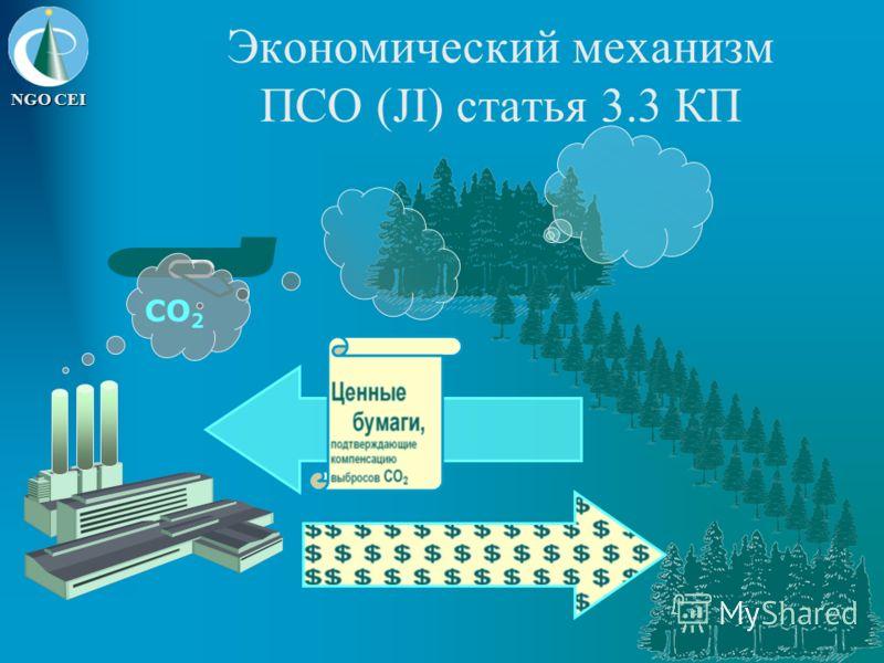 NGO CEI СО 2 Экономический механизм ПСО (JI) статья 3.3 КП