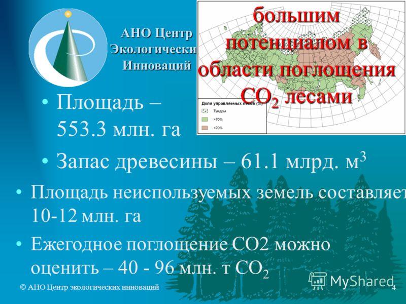 АНО Центр Экологических Инноваций АНО Центр экологических инноваций 4 Россия обладает большим потенциалом в области поглощения CO 2 лесами Площадь – 553.3 млн. га Запас древесины – 61.1 млрд. м 3 Площадь неиспользуемых земель составляет 10-12 млн. га