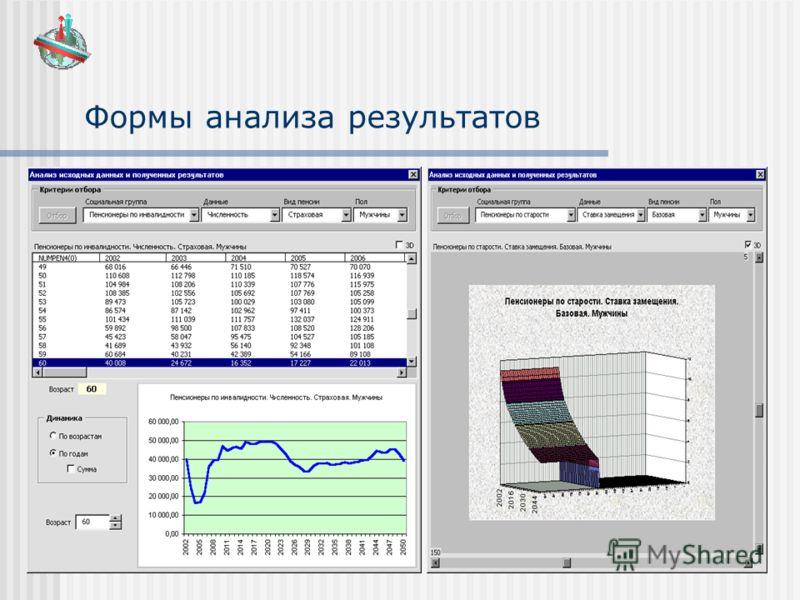 Формы анализа результатов