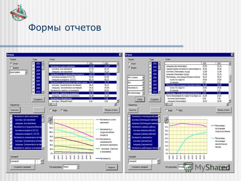 Формы отчетов