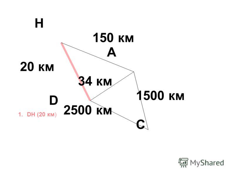 150 км 34 км 2500 км 20 км 1500 км A D H C 1.DH (20 км)