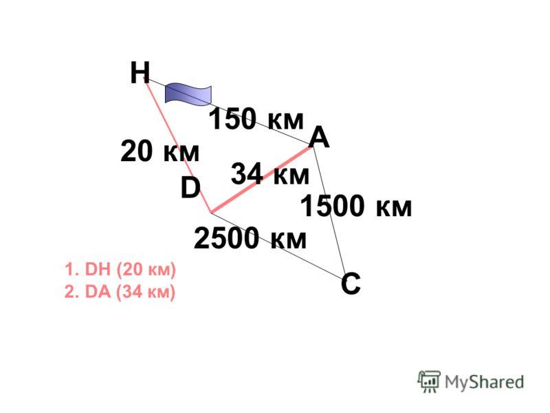 150 км 34 км 2500 км 20 км 1500 км A D H C 1.DH (20 км) 2.DA (34 км)