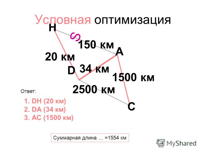 150 км 34 км 2500 км 20 км 1500 км A D H C 1.DH (20 км) 2.DA (34 км) 3.АС (1500 км) Условная оптимизация Суммарная длина … =1554 км Ответ: S