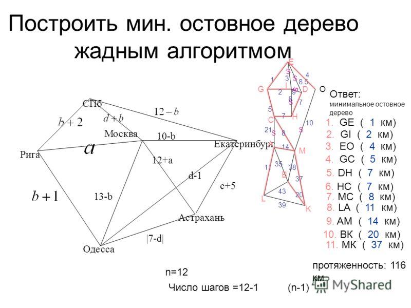 Построить мин. остовное дерево жадным алгоритмом 13-b13-b 12+a |7-d| d-1 10-b c+5 Рига Москва Одесса Aстрахань Екатеринбург СПб 1 2 4 3 5 8.5 7 8 2121 10 11 35 14 3737 43 3939 20 1. GE ( 1 км) А В С D Е Н I G K L M 7 9 2. GI ( 2 км) 3. EO ( 4 км) О S