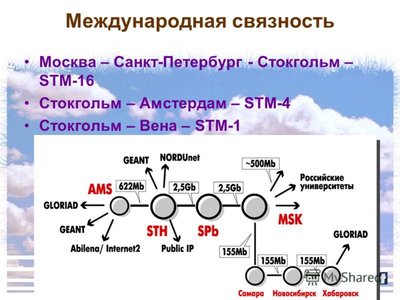 Москва – Санкт-Петербург - Стокгольм – STM-16 Стокгольм – Амстердам – STM-4 Стокгольм – Вена – STM-1