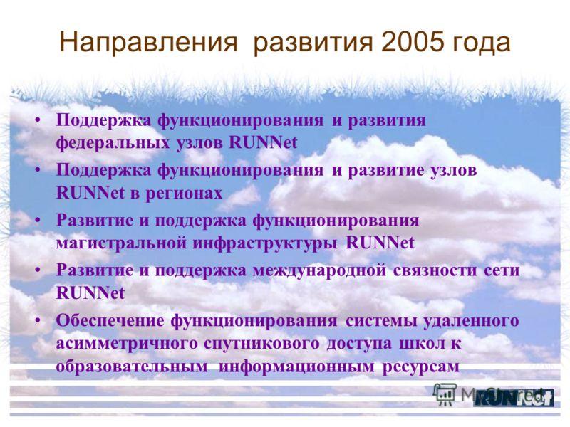 Направления развития 2005 года Поддержка функционирования и развития федеральных узлов RUNNet Поддержка функционирования и развитие узлов RUNNet в регионах Развитие и поддержка функционирования магистральной инфраструктуры RUNNet Развитие и поддержка
