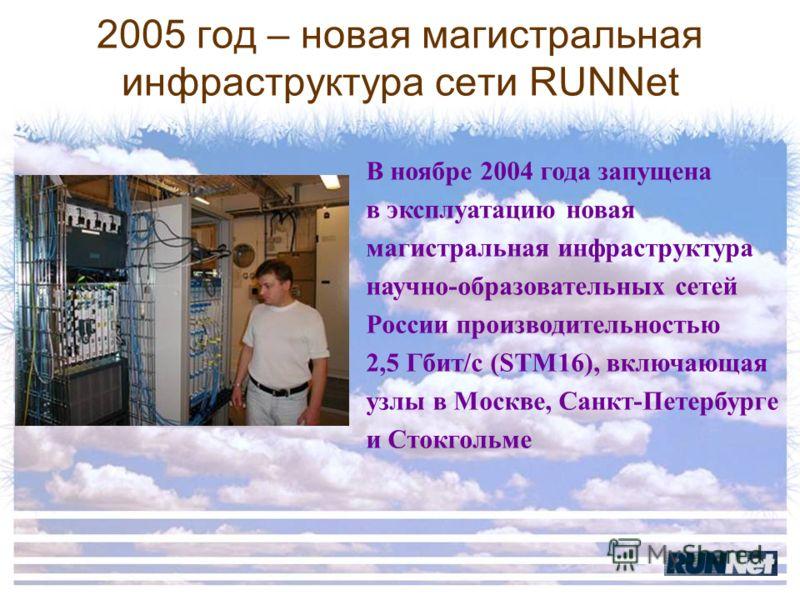2005 год – новая магистральная инфраструктура сети RUNNet В ноябре 2004 года запущена в эксплуатацию новая магистральная инфраструктура научно-образовательных сетей России производительностью 2,5 Гбит/с (STM16), включающая узлы в Москве, Санкт-Петерб