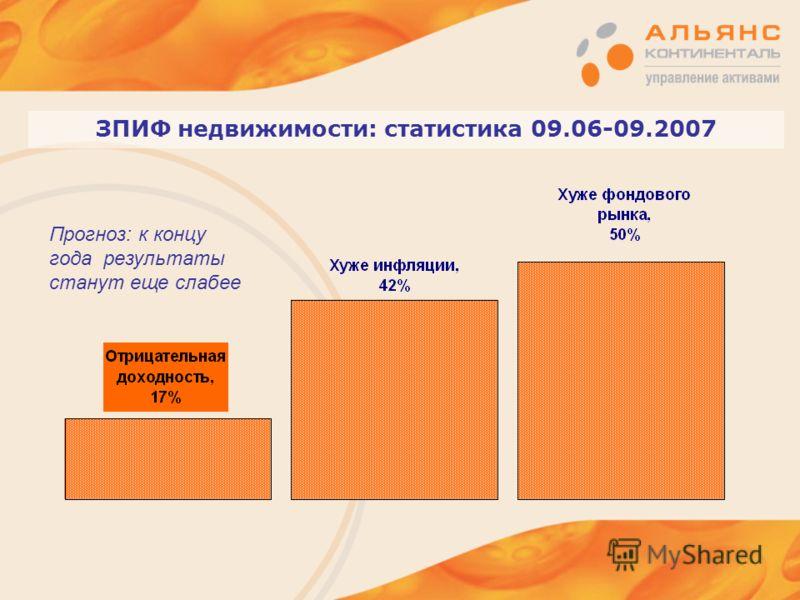 ЗПИФ недвижимости: статистика 09.06-09.2007 Прогноз: к концу года результаты станут еще слабее