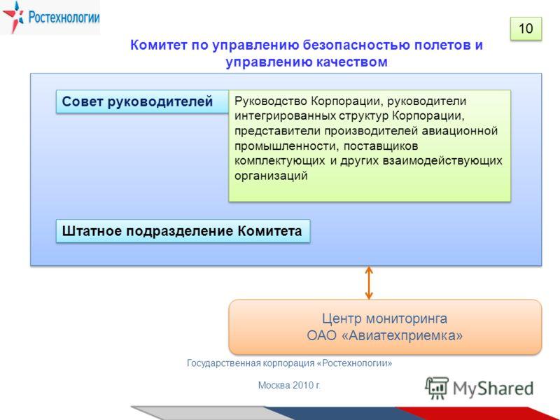 Государственная корпорация «Ростехнологии» Москва 2010 г. Комитет по управлению безопасностью полетов и управлению качеством Совет руководителей Руководство Корпорации, руководители интегрированных структур Корпорации, представители производителей ав