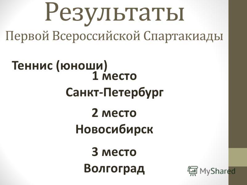Результаты Первой Всероссийской Спартакиады 3 место Волгоград 2 место Новосибирск 1 место Санкт-Петербург Теннис (юноши)