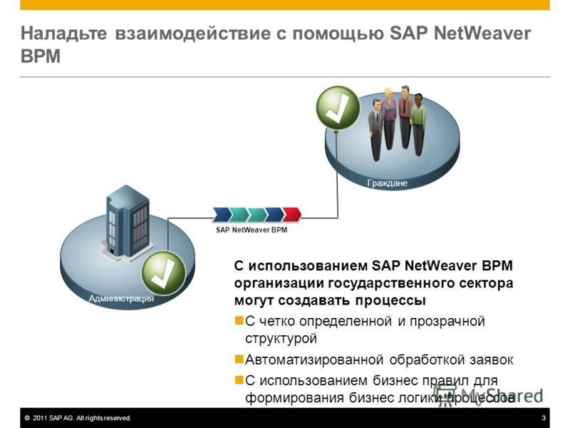 ©2011 SAP AG. All rights reserved.3 Наладьте взаимодействие с помощью SAP NetWeaver BPM С использованием SAP NetWeaver BPM организации государственного сектора могут создавать процессы С четко определенной и прозрачной структурой Автоматизированной о