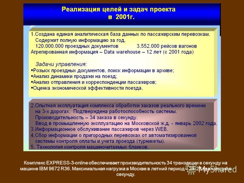 Комплекс EXPRESS-3-online обеспечивает производительность 34 транзакции в секунду на машине IBM 9672 R36. Максимальная нагрузка в Москве в летний период – 25-28 транзакций в секунду.
