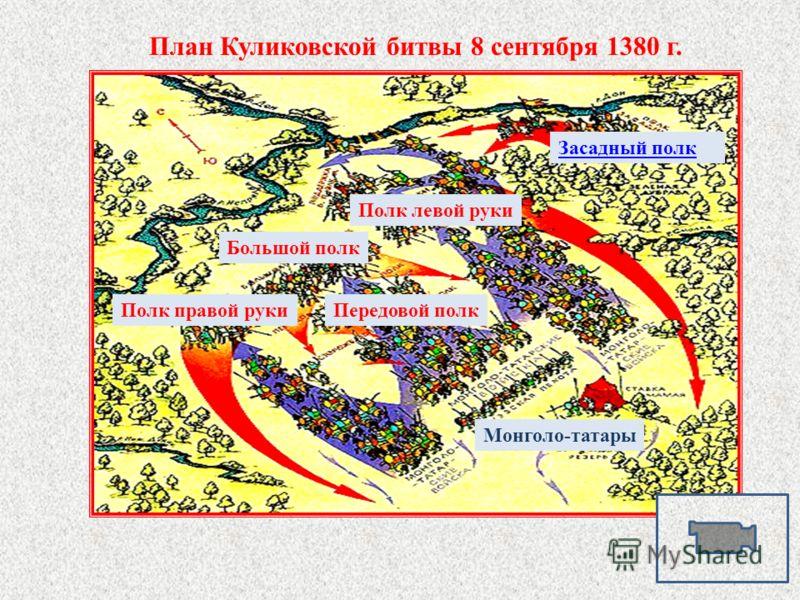 План Куликовской битвы 8