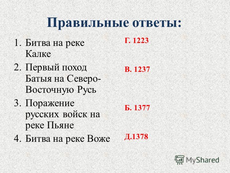 Битва на реке Воже Г. 1223 В.