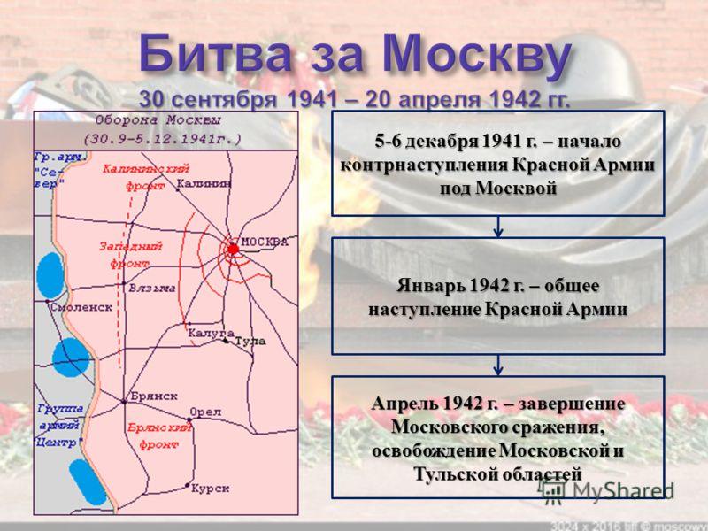 5-6 декабря 1941 г. – начало контрнаступления Красной Армии под Москвой Январь 1942 г. – общее наступление Красной Армии Апрель 1942 г. – завершение Московского сражения, освобождение Московской и Тульской областей