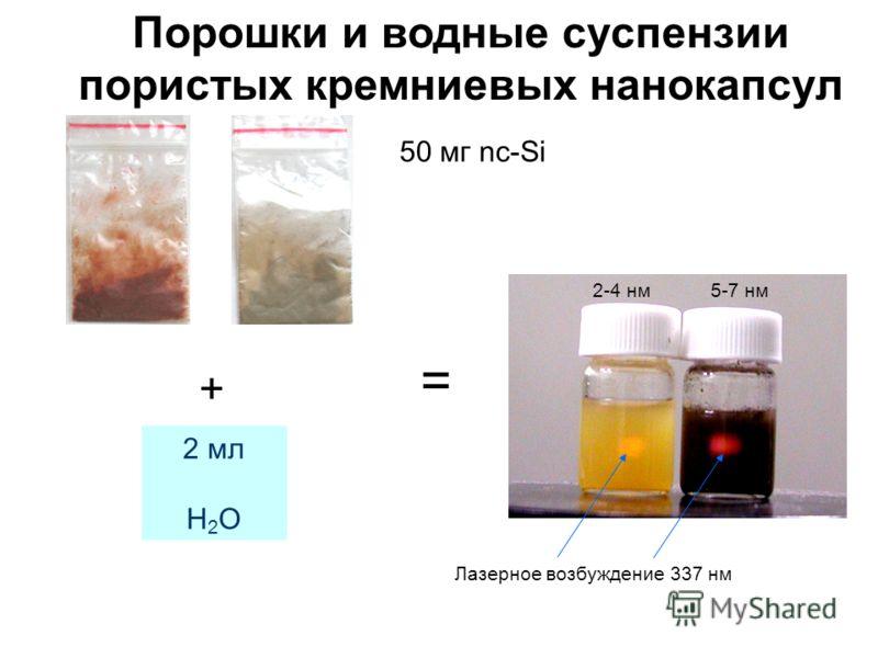 Порошки и водные суспензии пористых кремниевых нанокапсул Лазерное возбуждение 337 нм 2-4 нм5-7 нм + 50 мг nc-Si 2 мл H 2 O =