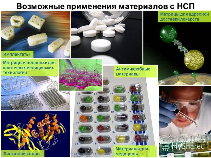 Возможные применения материалов с НСП Имплантаты Биокатализаторы Матрицы для адресной доставки лекарств Антимикробные материалы Материалы для медицины Матрицы и подложки для клеточных медицинских технологий
