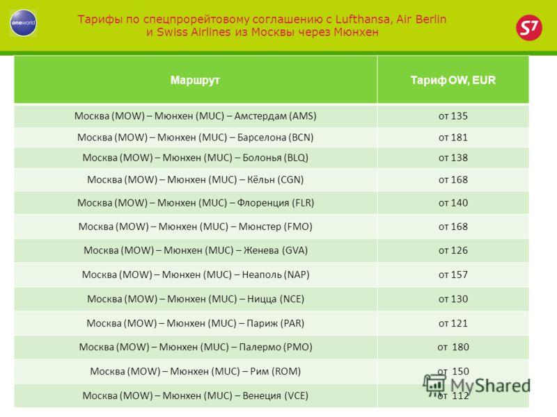 МаршрутТариф OW, EUR Москва (MOW) – Мюнхен (MUC) – Амстердам (AMS)от 135 Москва (MOW) – Мюнхен (MUC) – Барселона (BCN)от 181 Москва (MOW) – Мюнхен (MUC) – Болонья (BLQ)от 138 Москва (MOW) – Мюнхен (MUC) – Кёльн (CGN)от 168 Москва (MOW) – Мюнхен (MUC)