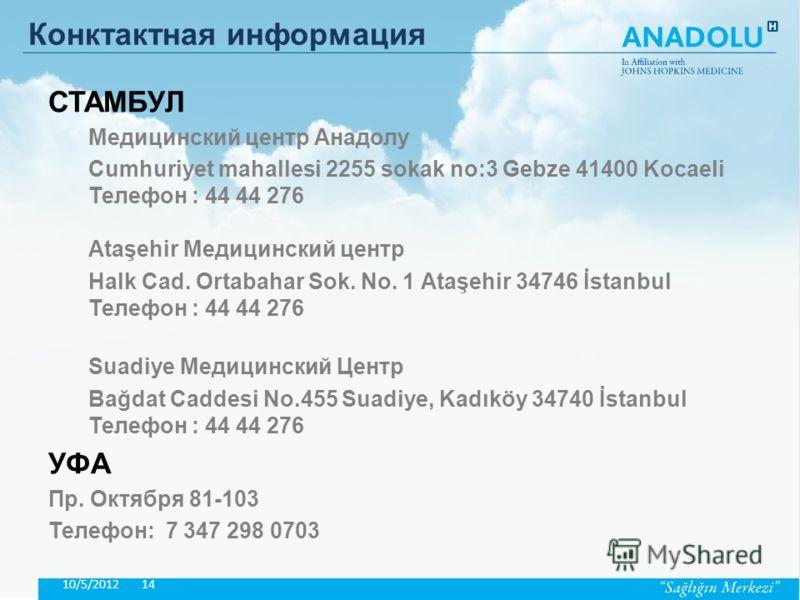 Департамент Международных Услуг 7/20/201213