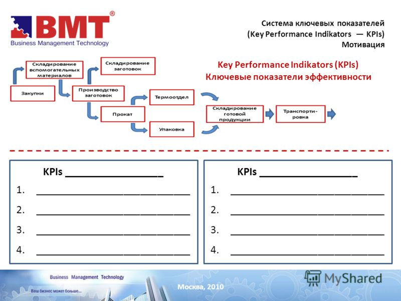 Москва, 2010 Система ключевых показателей (Key Performance Indikators KPIs) Мотивация Key Performance Indikators (KPIs) Ключевые показатели эффективности KPIs __________________ 1.____________________________ 2.____________________________ 3.________