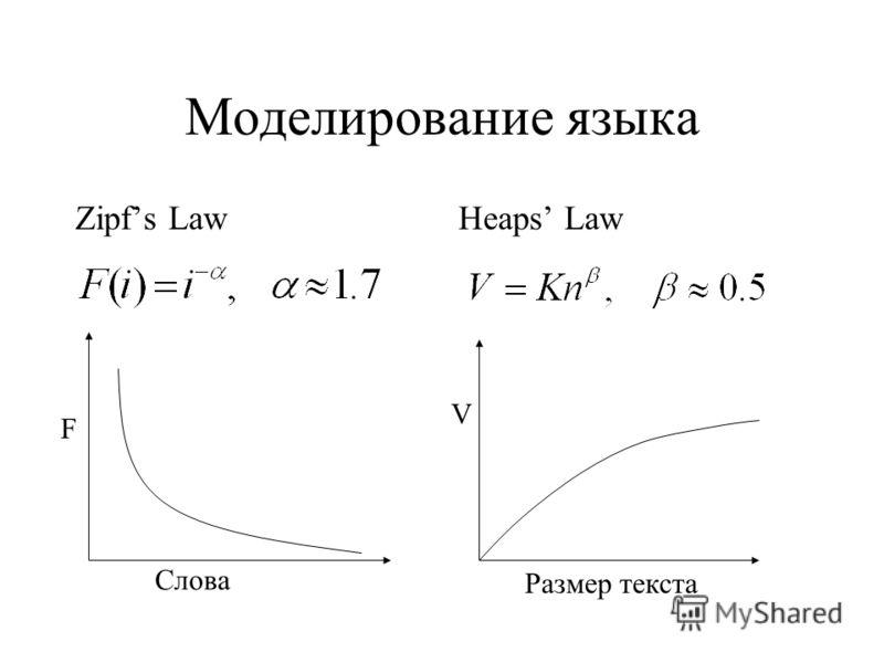 Моделирование языка Zipfs LawHeaps Law Слова F V Размер текста