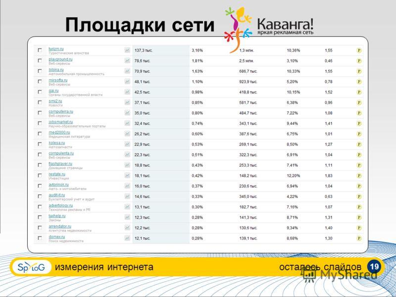 Площадки сети измерения интернетаосталось слайдов 19