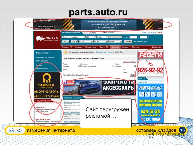 parts.auto.ru измерения интернетаосталось слайдов Сайт перегружен рекламой … 16
