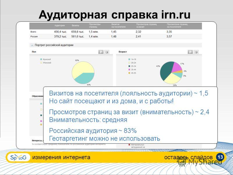 измерения интернетаосталось слайдов Аудиторная справка irn.ru Визитов на посетителя (лояльность аудитории) ~ 1,5 Но сайт посещают и из дома, и с работы! Просмотров страниц за визит (внимательность) ~ 2,4 Внимательность: средняя Российская аудитория ~