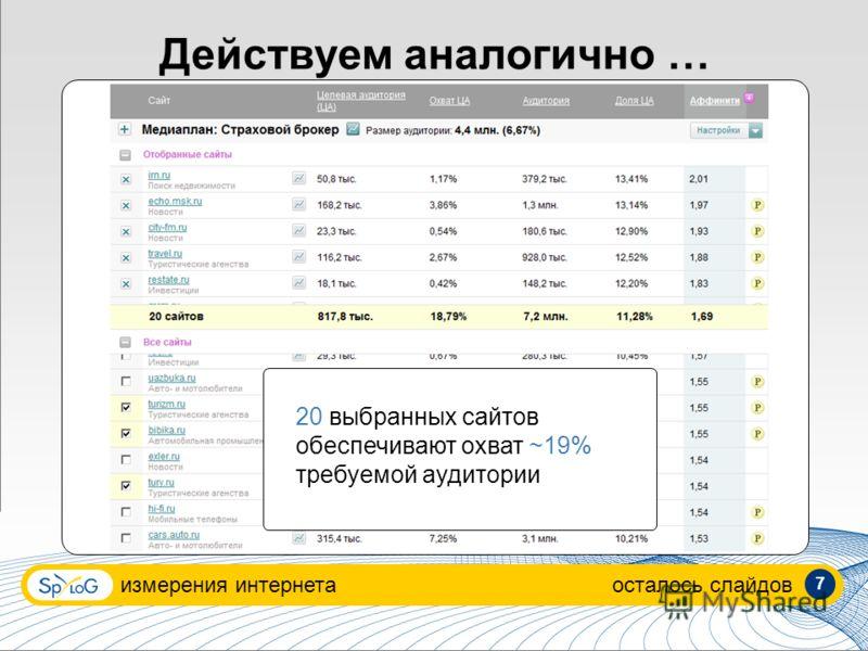 измерения интернетаосталось слайдов Действуем аналогично … 20 выбранных сайтов обеспечивают охват ~19% требуемой аудитории 7