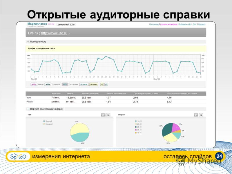Открытые аудиторные справки измерения интернетаосталось слайдов 24