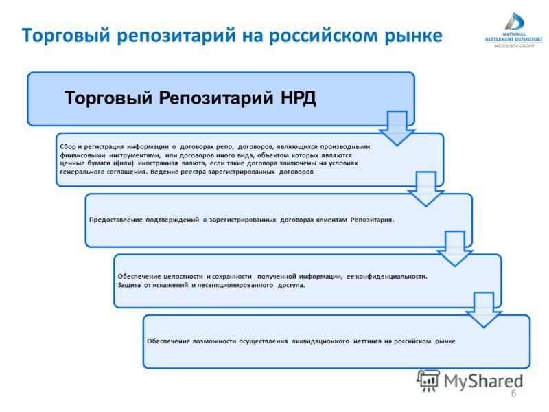 Торговый репозитарий на российском рынке 6 Торговый Репозитарий НРД Сбор и регистрация информации о договорах репо, договоров, являющихся производными финансовыми инструментами, или договоров иного вида, объектом которых являются ценные бумаги и(или)